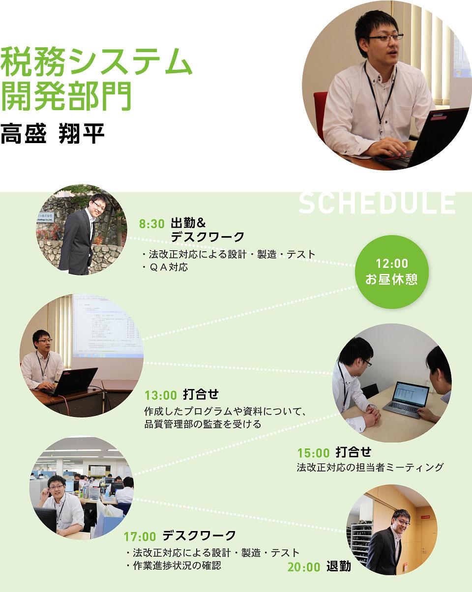 住民システム開発部門(SE職)